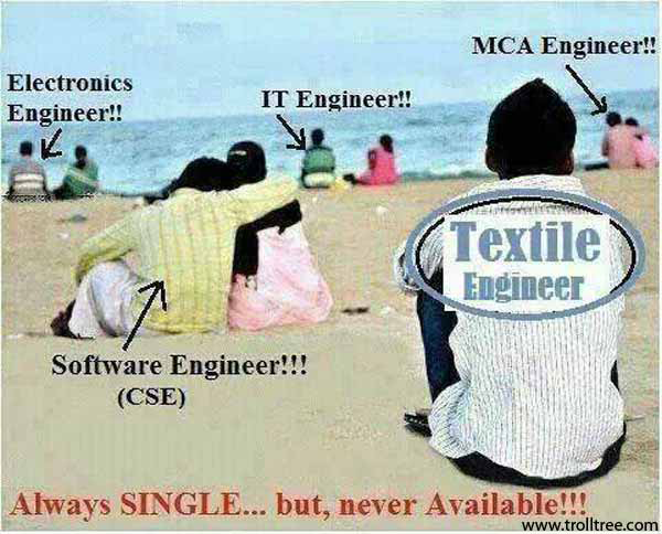 The Life of Engineering Students