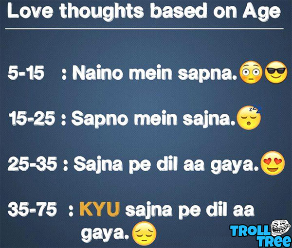 Love Thoughts Based on Age