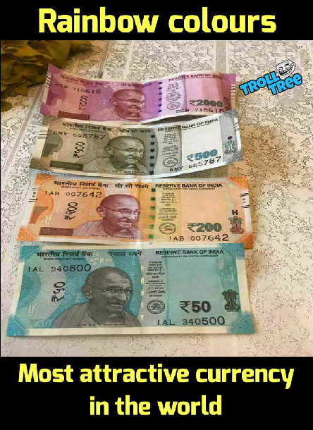 Most Attractive Currency In The World