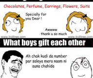 What Kind Of Gift