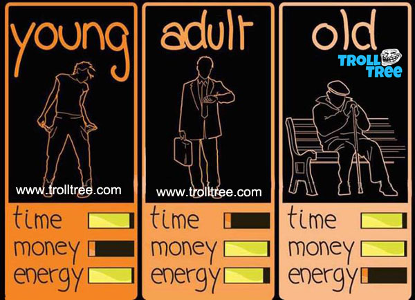 Young | Adult | Old Age Jokes